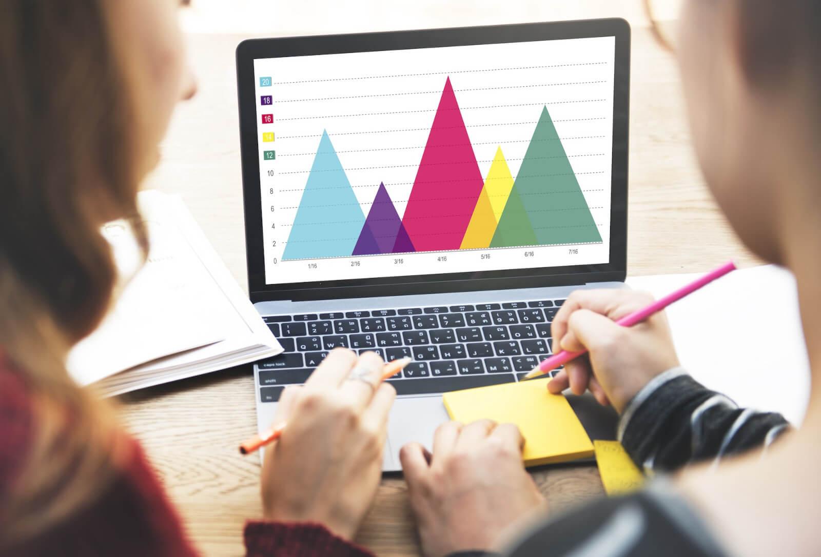 Leadership Resources - how to measure developmental leadership progress